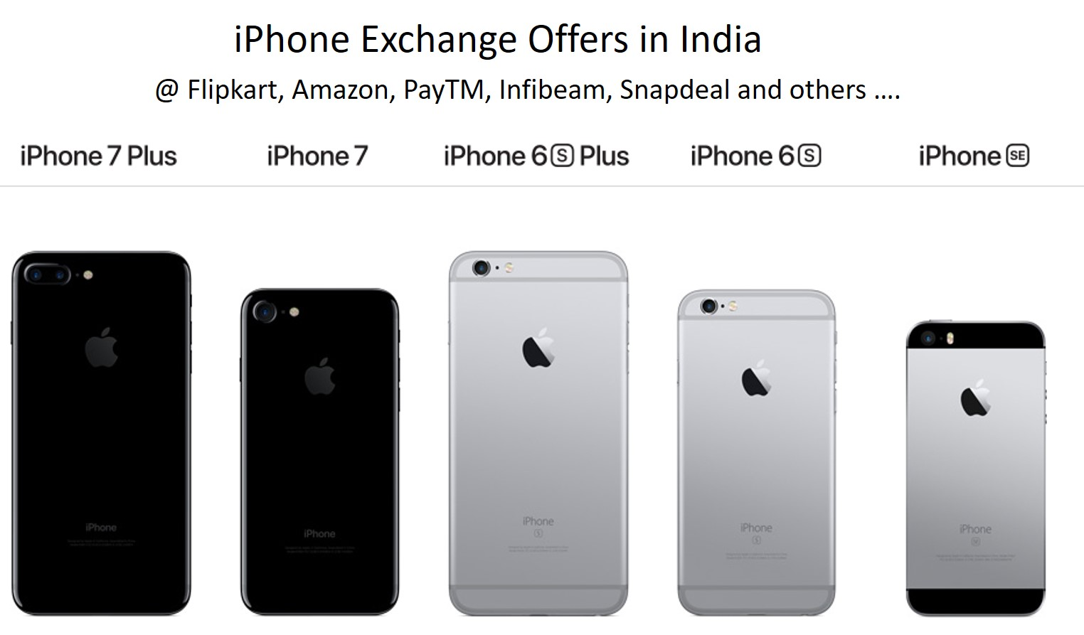 46d7edee259 Exchange Offers for iPhone – Exchange Your Old Used Smartphone and Buy  iPhone 7